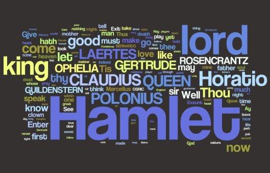 Hamletwordle